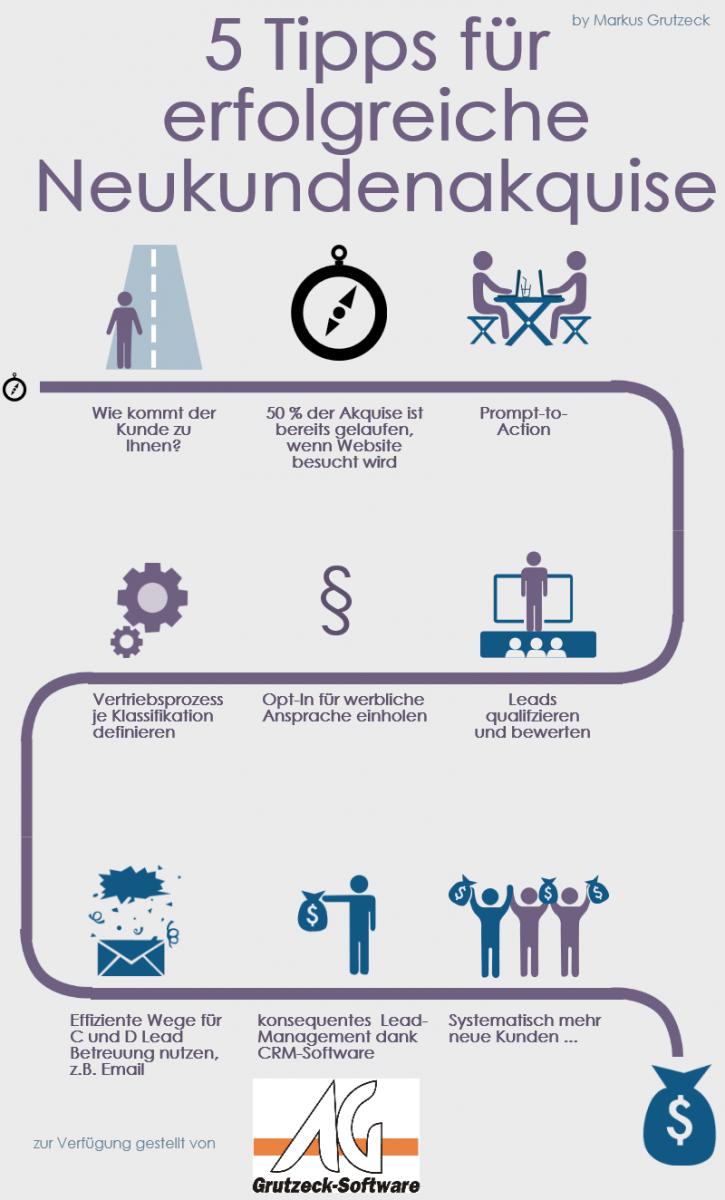 Digitalisierung im Vertrieb - Neukundenakquise für Existenzgründer
